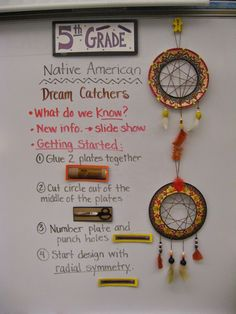 Native American dream catchers and radial symmetry Native American Projects, Native American Art, American History, American Life, Native American Lessons, Early American, Middle School Art, Art School, Jamestown Elementary
