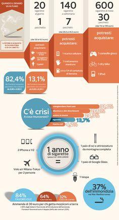 Quanto ti costa fumare? - Infografica - Skyuno - Sky