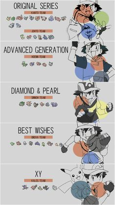 Ash and all his Pokémon throughout the series