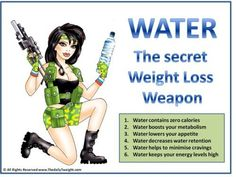 how much weight do you want to lose by holiday | Time to Get Fit!: Drinking Water to Lose Weight