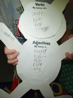 Verbs and Adjectives - Easter Bunny