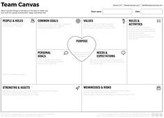 TEAM CANVAS What are other frameworks, toolkits, and canvases besides the Lean Business Model Canvas and the DIY Innovation Tool Kit? Business Canvas, Change Management, Business Management, Business Planning, Brand Management, Design Thinking, Service Design, Proposition De Valeur, Lean Startup