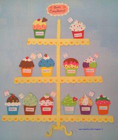 Compleanni Preschool Birthday Board, Birthday Bulletin Boards, Classroom Birthday, Birthday Wall, Preschool Classroom, Preschool Crafts, Crafts For Kids, Classroom Displays, Classroom Organization