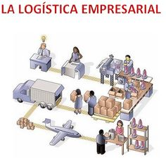 La-Logistica-Empresarial
