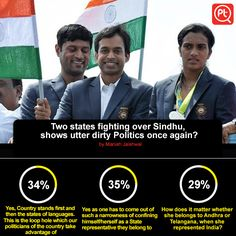 P V Sindhu - Pride of #India or Trophy for two states? 35% people choose 2nd option. Vote your answer now