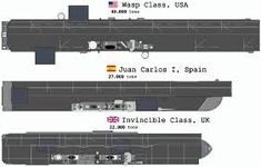 Size Matters, Aircraft Carrier, Navy, Hale Navy, Old Navy, Navy Blue