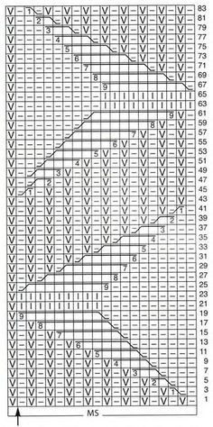 More Patterns Like This! Knitting Charts, Knitting Stitches, Free Knitting, Stitch Patterns, Knitting Patterns, Blog Categories, Knit Crochet, Wall Photos, Scarfs