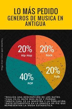 Statistical activity. English-Espanish