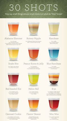 It always comes in handy at parties to know how to do cocktails or shots, here is another cool poster designed by Donald Bullach. This time it's for shots! Enjoy the 30 shots recipes you can now make for your next party! Snacks Für Party, Party Drinks, Cocktail Drinks, Fun Drinks, Recipe For Cocktail, Sangria, Cheers, Liqueur, Alcoholic Drink Recipes