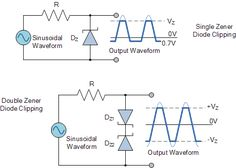 """Back to back connected zener diodes can be used as an AC regulator producing what is jokingly called a """"poor man's square wave generator."""