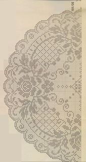 Crocheted napkin with roses Crochet napkin with rose design Free Crochet Doily Patterns, Filet Crochet Charts, Crochet Lace Edging, Crochet Round, Crochet Home, Thread Crochet, Crochet Doilies, Crochet Stitches, Knit Crochet