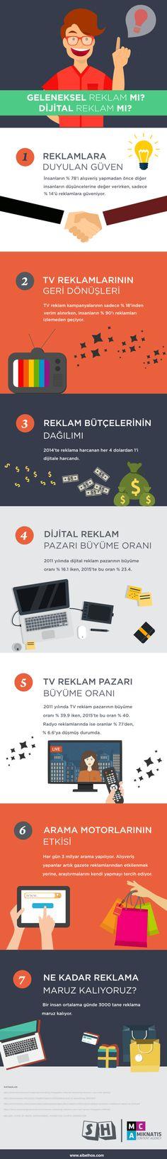 Geleneksel Reklam Mı? Dijital Reklam Mı? [İnfografik] #infographic #infografik #reklam #digital #dijital