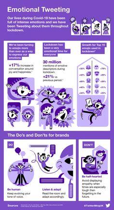 740 Social Media And Digital Marketing Ideas Social Media Social Media Marketing Digital Marketing