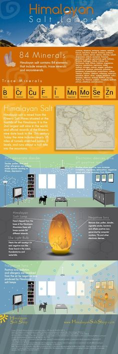 Ever wondered how Himalayan salt lamps worked? Here's an infographic that explains it.