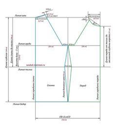 Подробное и простое объяснение как построить свою выкройку реглан для вязания спицами. Построение подходит и для детских выкроек.