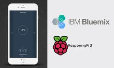 This blog is about utilizing IBM Bluemix's readily available environment capabilities for the development of IoT application by integrating it with IBMWatson, Raspberry Pi and virtual device.