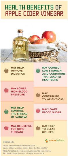 Health Benefits of Apple Cider Vinegar : https://ifocushealth.com/apple-juice/