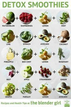 The Blender Girl ( Smoothie detox smoothie Detox Diet Drinks, Detox Smoothies, Natural Detox Drinks, Healthy Juice Recipes, Healthy Detox, Healthy Juices, Detox Recipes, Healthy Smoothies, Healthy Drinks