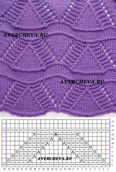 "Scheherazade – DROPS Tuch mit Loch- und Zickzackmuster in ""Verdi"". – Free pattern by DROPS Design You are in the right place about Knitting Pattern sweaters Here we offer you the most beautiful pictur Knitting Machine Patterns, Baby Cardigan Knitting Pattern, Lace Knitting Patterns, Knitting Stiches, Knitting Charts, Loom Knitting, Knitting Designs, Crochet Stitches, Baby Knitting"