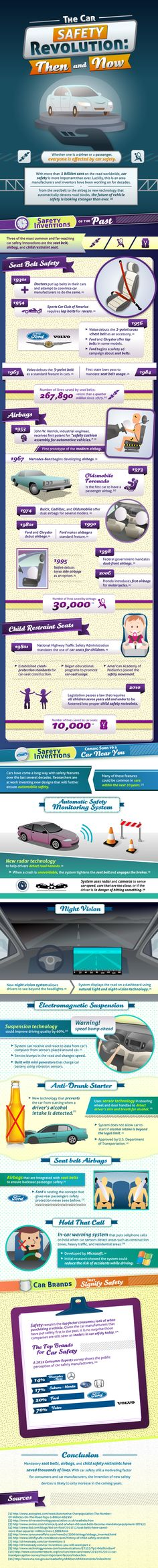 The evolution of #carsafety features