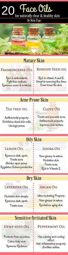 20 Face Oils for Naturally Clear, Hydrated and Healthy skin – For All Skin Types - 16 Proven Skin Care Tips and DIYs to Incorporate in Your Spring Beauty Routine