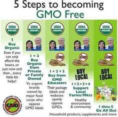5 Steps To Becoming GMO Free!