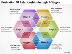Six sided performance diagram powerpoint slides presentation business process diagram vision illustration of relationships logic 6 stages powerpoint templates toneelgroepblik Image collections