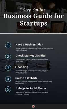 Confused, as to how to start your own business online? This startup guide book will help you to better overcome the various challenges that a business faces online-RedAlkemi Branding Your Business, Business Advice, Business Planning, Business Marketing, Media Marketing, Starting Your Own Business, Start Up Business, Online Business, Marketing Digital