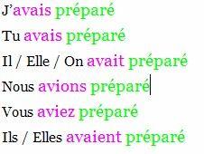 Chansons pour apprendre le plus que parfait http://www.french-amis.com/