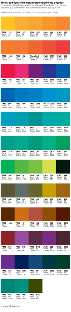 Pantone Download CMYK RGB PMS Fee Online PDF Scarves and wraps - cmyk color chart