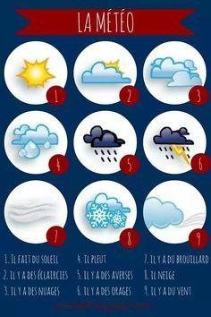 La meteorología
