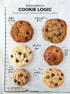 How to make the best chocolate chip cookies: use a kitchen scale
