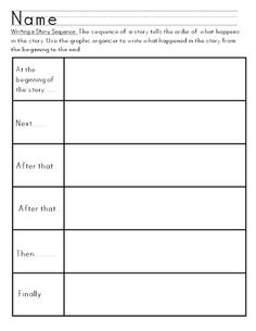 team lesson plan template tn - ipad graphic organizer main idea and details pages