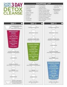 Good way to cleanse after those holiday splurges. Doing this TODAY!