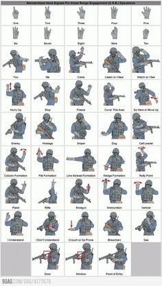 Tactical hand signals.