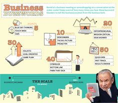 Business Buzzword Game