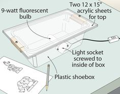 Without a photocopier at home, I found myself going to the office supply store regularly to make copies of woodworking patterns. To avoid this inconvenience, I made a simple light box for tracing patterns by hand. To make your own, install a porcelain or plastic light socket in a clear plastic shoebox, as shown.