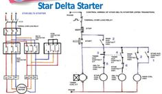twin star wiring diagram kohler engine electrical diagram | craftsman 917.270930 ... v star wiring diagram free download schematic