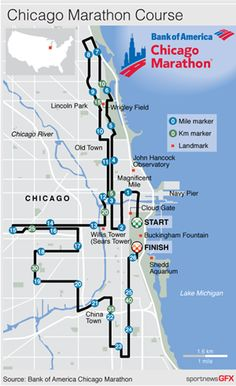 MARATHON-CHICAGO - Graphic of the 2014 Chicago Marathon course, with official logo in vector format. Navy Pier Chicago, Chicago Map, Chicago River, Buckingham Fountain, Shedd Aquarium, Chicago Marathon, John Hancock, Wrigley Field