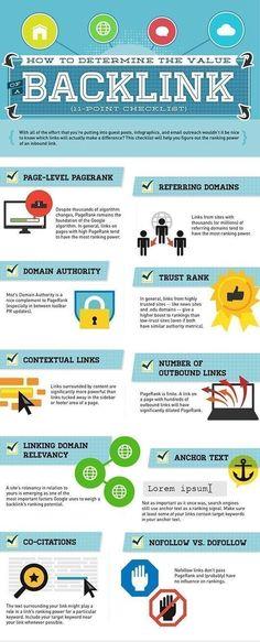 Alcuni suggerimenti per giudicare il possibile valore #seo dei backlink
