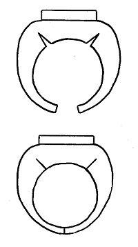 [Ganoksin] Determination of Ring Sizes - Theory and Practice of Goldsmithing