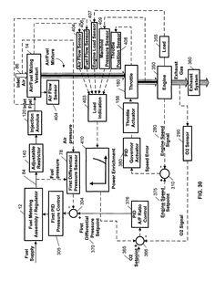Woodward Governor Company's jet engine hydromechanical