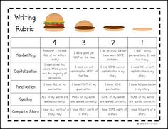 Hamburger Writing Rubric FREEBIE!