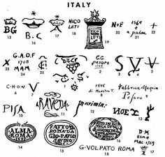 Pottery & Porcelain Marks - Italy -