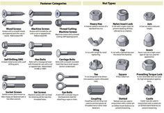 Fastener Cheat Sheet from Bolt Depot via Apartment Therapy. Use This Cheat Sheet to Identify Almost Any Nut Screw Bolt or Washer. Garage Tools, Garage Workshop, Workshop Ideas, Garage Shop, Garage Plans, Nuts And Washers, Screws And Bolts, Tools Hardware, Antique Tools