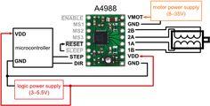 Adafruit stepper motor tutorial raspberry pi