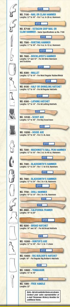 Striking tool hickory wood replacement handles; axe handle, hammer handle