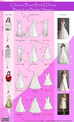 Choose Best Bridal Dress Based on Body Shapes Infographic