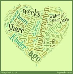 How to Use Word Clouds
