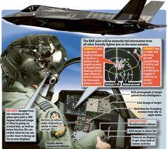 UK's F-35B Lightning II stealth fighter.